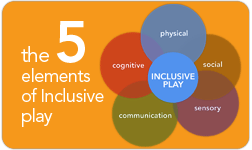 5-elements-of-inclusive-play
